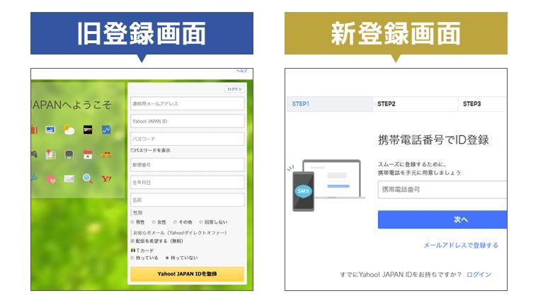Yahoo!JAPAN ID新規取得登録画面の種類