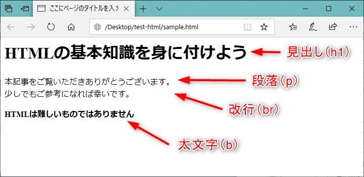 HTMLをブラウザで解説